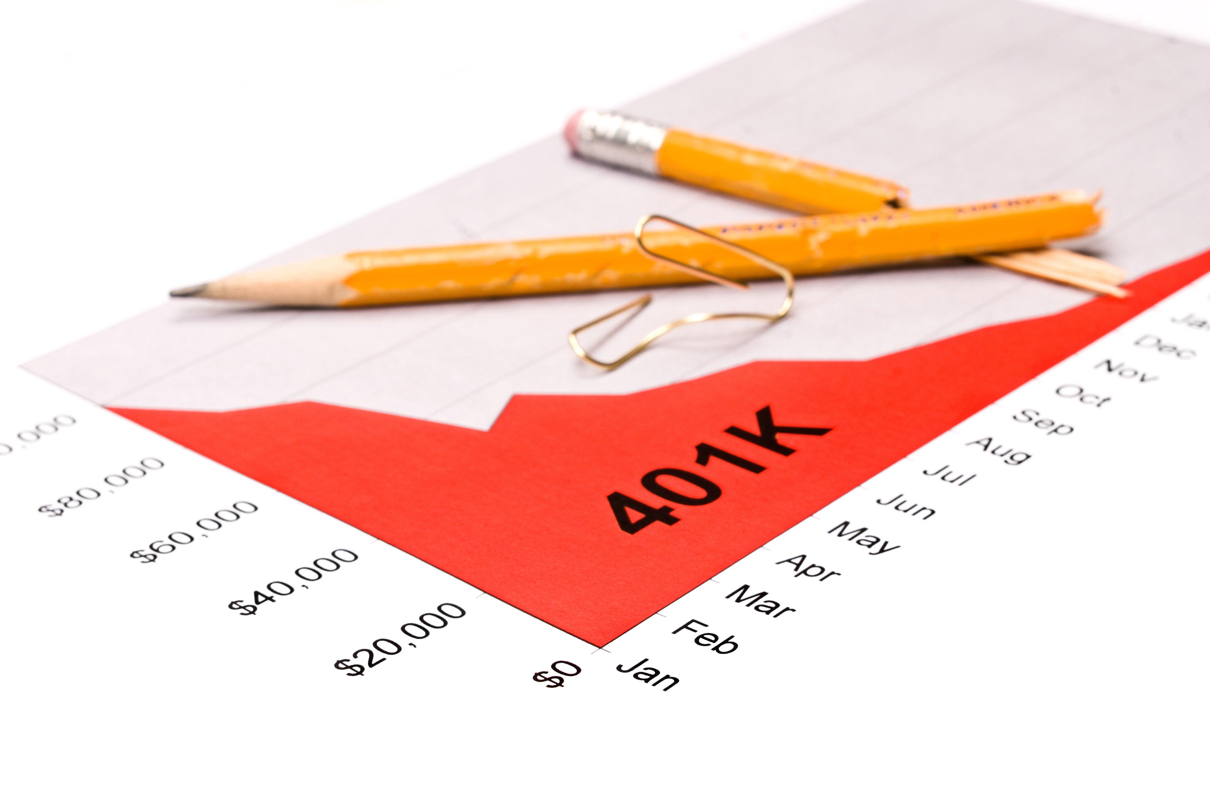 401k-performance-graph-XQ8M3RD