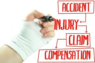 injury claim compensation graphic