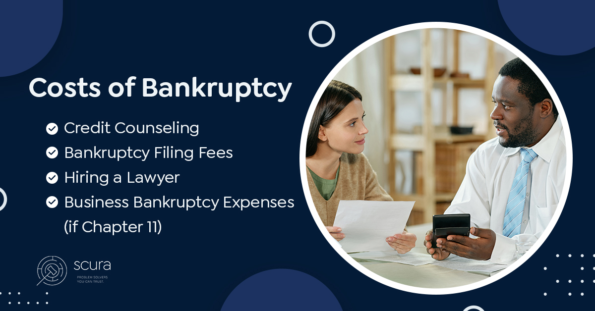 Cost of Bankruptcy_1