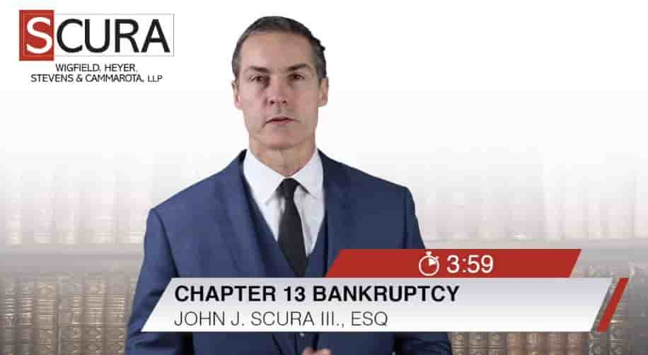 Image for Chapter 13 Video-John Scura-min1