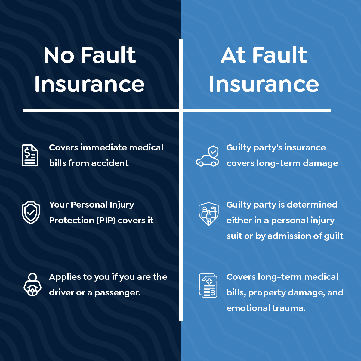 No Fault to At Fault Insurance