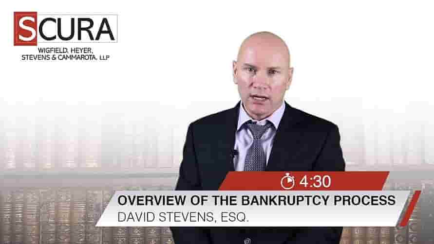 Thumbnail Image for Overivew of the Bankruptcy Process-David Stevens-min1